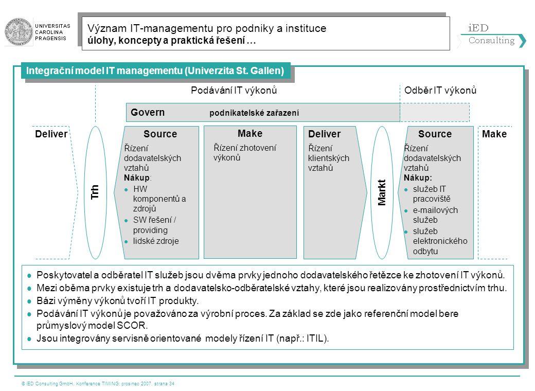 © iED Consulting GmbH, Konference TIMING; prosinec 2007, strana 34  Poskytovatel a odběratel IT služeb jsou dvěma prvky jednoho dodavatelského řetězc