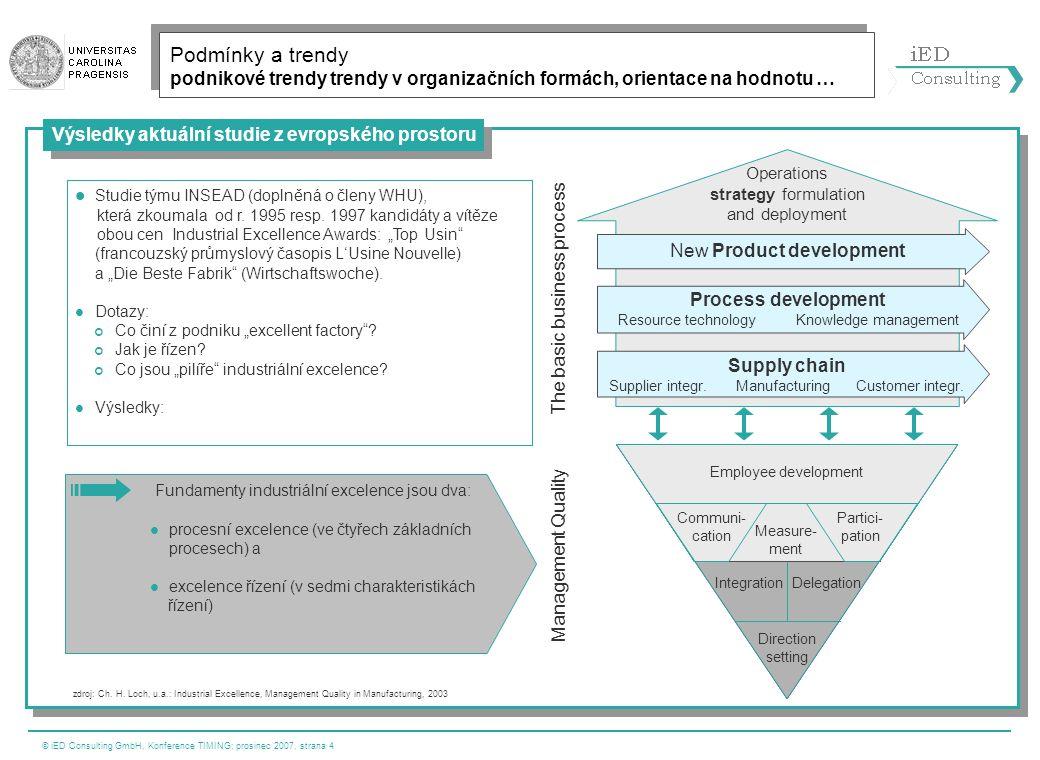 © iED Consulting GmbH, Konference TIMING; prosinec 2007, strana 5 Osvědčené zásady industrializace 2.