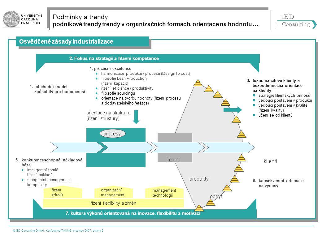 © iED Consulting GmbH, Konference TIMING; prosinec 2007, strana 5 Osvědčené zásady industrializace 2. Fokus na strategii a hlavní kompetence orientace