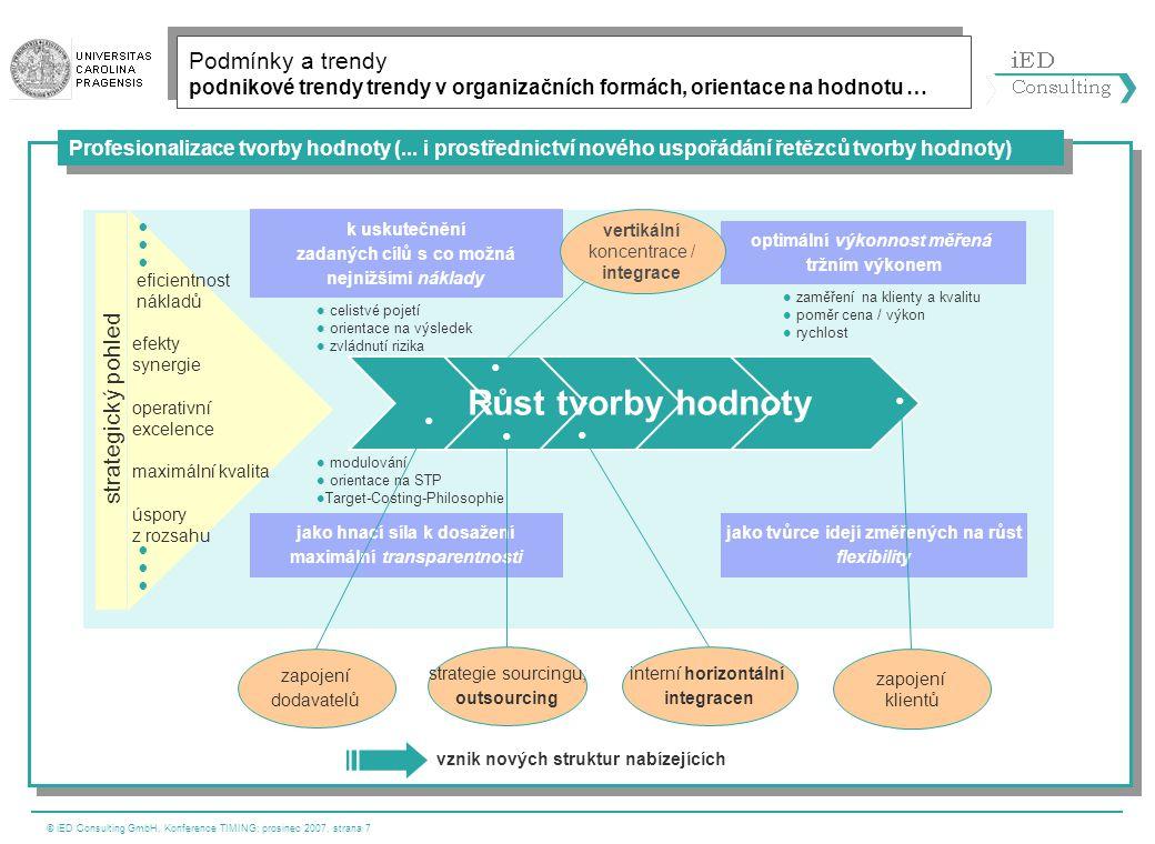 © iED Consulting GmbH, Konference TIMING; prosinec 2007, strana 8 Profesionalizace řízení procesu Řízení (obchodních) procesů  tvorba hodnoty, (vedoucí postavení produktu, Benchmarking/Best Practice, aspekty BPR, aspekty sourcingu / BPO, integrace dodavatelů / klientů, interní integrace, nový způsob využití IT a metod, kontinuální proces zlepšování aj.)  Supply Chain Management (celistvé pojetí, modulárnost, orientace na výsledek aj.) kvalita  DIN ISO 9000  Six Sigma  TQM (Business Excellence)  management chyb  … čas  Time to market  Simultaneous Engineering  Total Cycle Time  … rizika  Business Continuity Planning (BCP )  …  Straight Through Processing (standardizace, management dokumentů, Work-Flow aj.)  design/-redesign procesu (projektový postu, týmová/skupinová práce)  řízení procesu (řídící informace, metody/nástroje a ukazatele (KPI) a také porozumění řízení)  realizace procesu (řízení výroby, eskalační management aj.)  transparentnost / vizualizace / dokumentace  zjednodušení / standardizace  modelování / simulace metody náklady  analýzy faktorů zvyšujících náklady  účetnictví procesních nákladů  řízení kapacit  kalkulace produktů orientovaná na proces  Target Costing  škálové efekty  efekty synergie  … flexibilita Zásady: kontinuálně optimalizovat a zlepšovat Podmínky a trendy podnikové trendy trendy v organizačních formách, orientace na hodnotu …