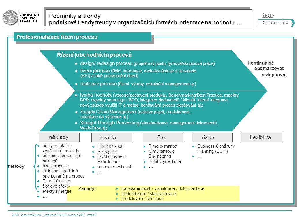 """© iED Consulting GmbH, Konference TIMING; prosinec 2007, strana 19 idea """"povolit správné záměry """"povolit správné záměry """"rozvíjet záměry správně """"rozvíjet záměry správně """"požadovat inkasování přínosů """"požadovat inkasování přínosů  řízení probíhá prostřednictvím controllingu procesů v průběhu působení """"otevřeného řetězce  výkonnost vývoje je dána kvalitou vzájemného působení jednotlivých procesů schvalovací proces vývojový proces proces zavádění průběh působení rozhodovací procesy  proces vývoje výkonů  proces vývoje týmu Úspěšný controlling vzniká až spolupůsobením několika jednotlivých procesů."""