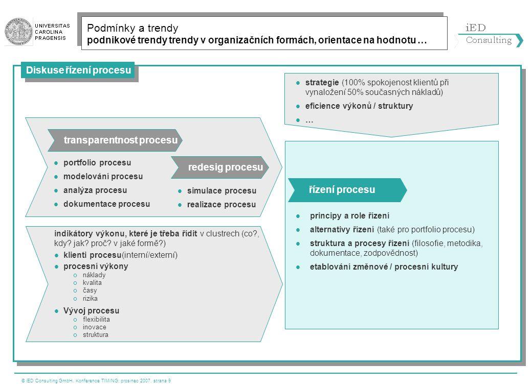 """© iED Consulting GmbH, Konference TIMING; prosinec 2007, strana 10 Zřetelné trendy a myslitelné hranice… Optimalizace obchodních procesů Zřetelné trendy a myslitelné hranice  rozpoznán význam industrializace  poznatek, že Added Value a inovace přicházejí přes tvorbu hodnoty, se rozšiřuje  outsourcing se stává výsledkem racionálních rozhodnutí  offshoring/nearshoring se stává """"normálním  narůstá porozumění pro komoditizaci finančního průmyslu a adekvátně i IT  koncentrace na hlavní procesy  rostoucí zrnitost v procesech a tudíž v SW komponentech (žádné """"monolity ); aplikační/SW prostředí se stává diferencovanějším  komoditní procesy (in-/outsourcing stejně významné)  trend ke koncentraci (odbyt, back office aj.) a sdílené služby  profesionalizace a virtualizace  outsourcing na všech úrovních (procesy, dílčí procesy, funkce, aplikace, infrastruktury aj.)  konsolidace finančního průmyslu získává stále více na dynamice  Value Network ve finančním průmyslu  silný selektivní outsourcing … ve finančním průmyslu"""