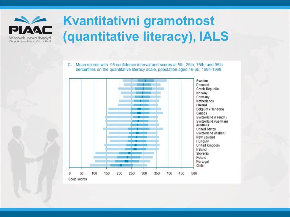 Kvantitativní gramotnost (quantitative literacy), IALS
