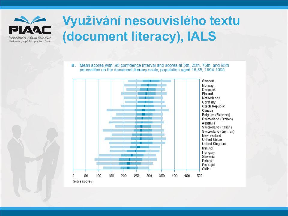 Využívání nesouvislého textu (document literacy), IALS