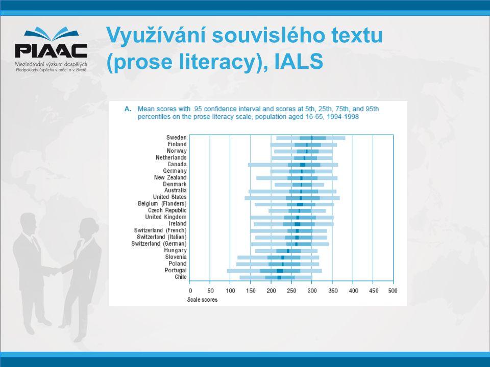 Využívání souvislého textu (prose literacy), IALS