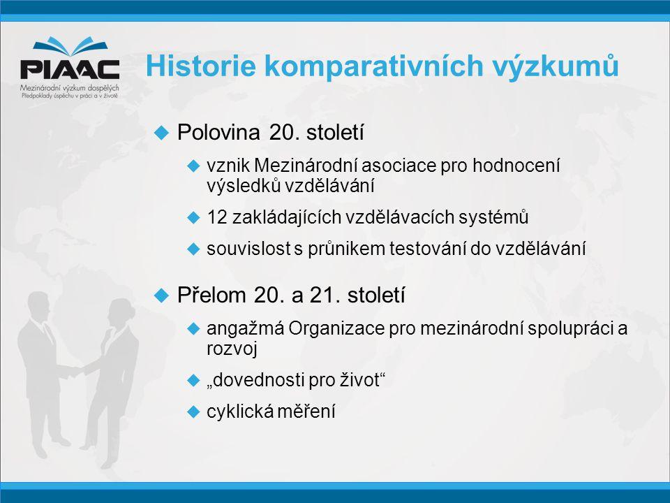 Historie komparativních výzkumů  Polovina 20.