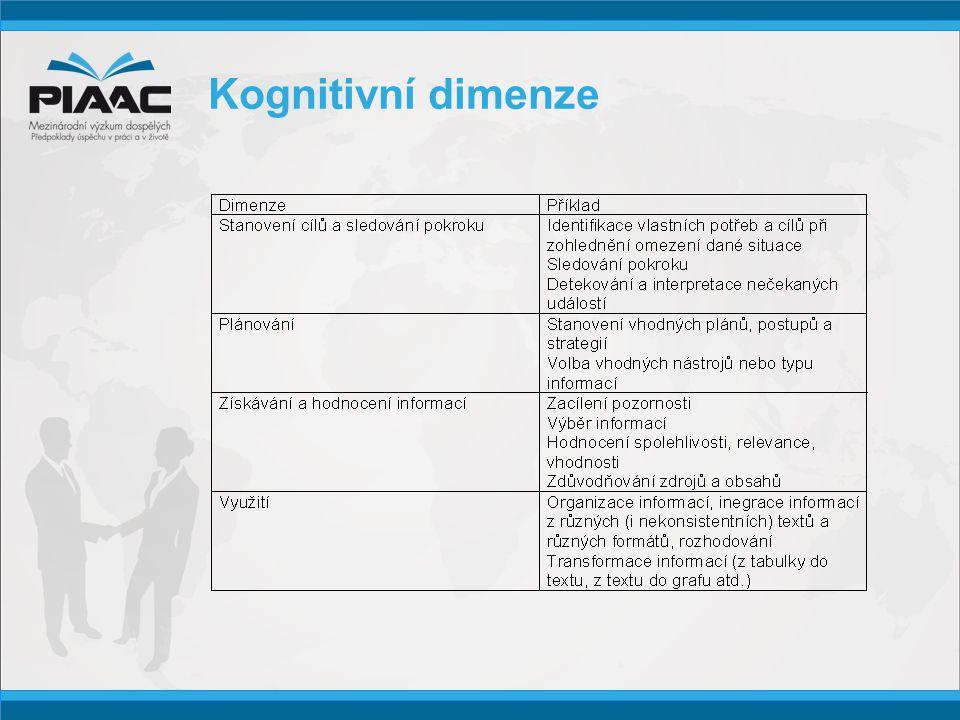 Kognitivní dimenze