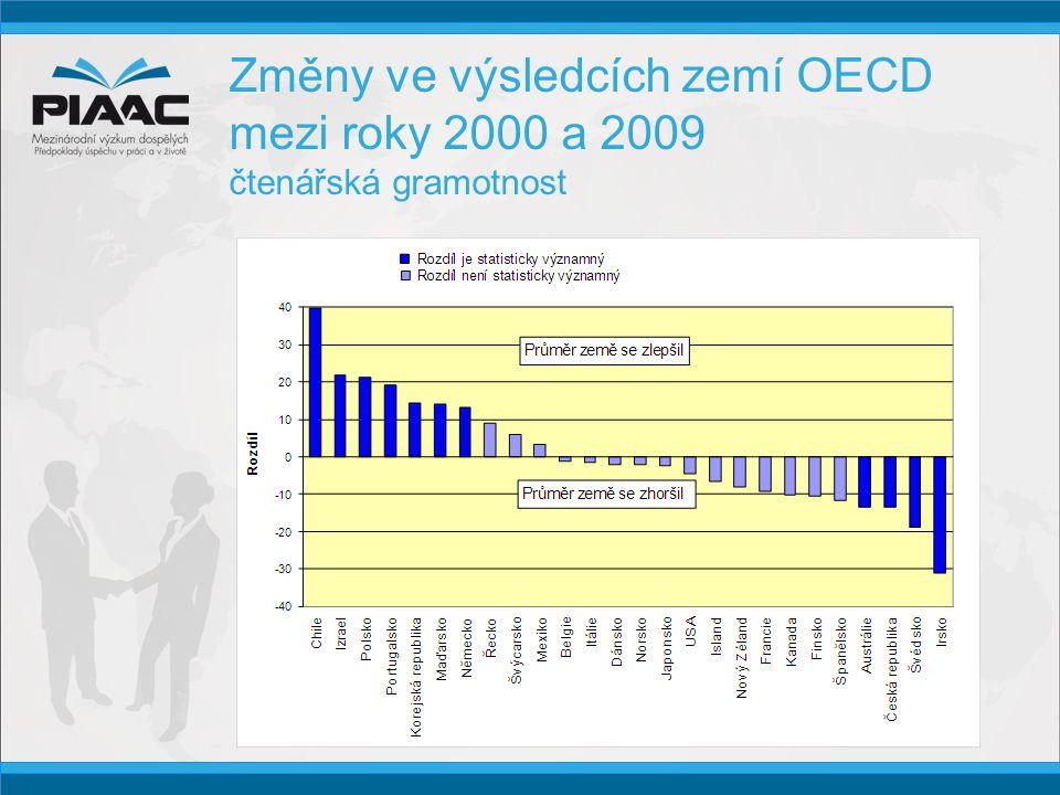 Změny ve výsledcích zemí OECD mezi roky 2000 a 2009 čtenářská gramotnost