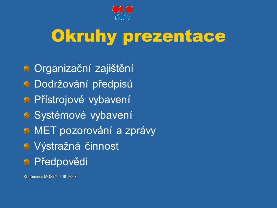 Okruhy prezentace Organizační zajištění Dodržování předpisů Přístrojové vybavení Systémové vybavení MET pozorování a zprávy Výstražná činnost Předpově