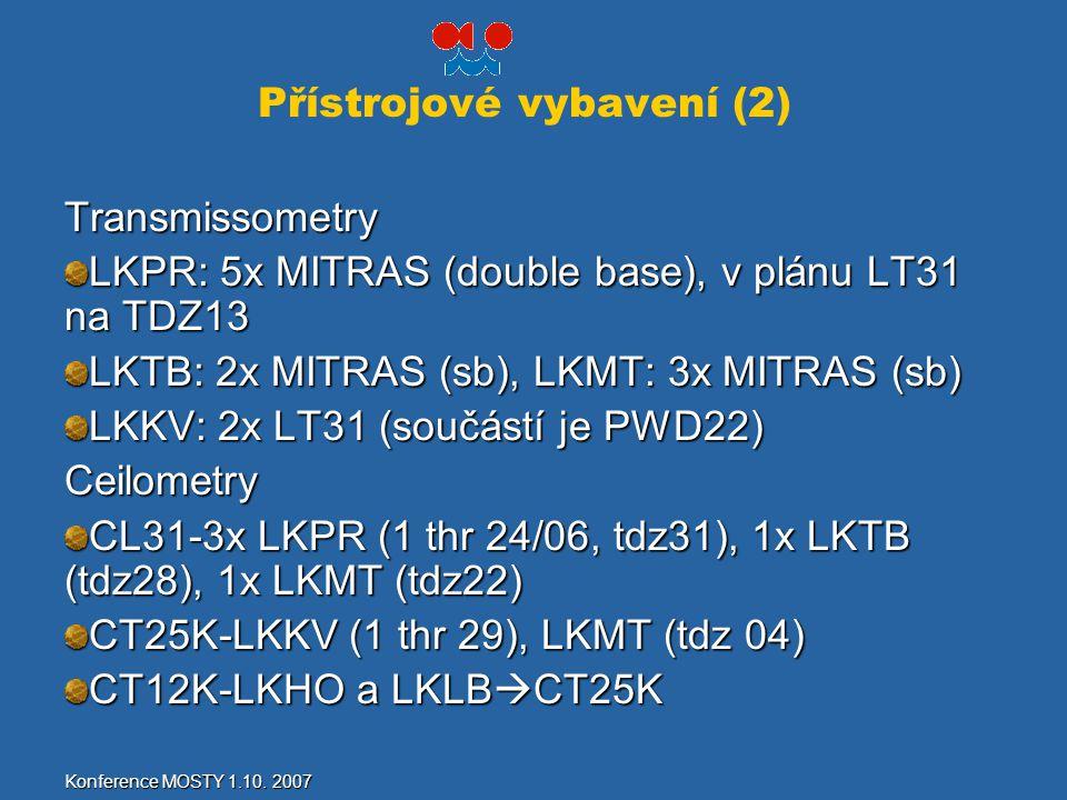 Přístrojové vybavení (2) Transmissometry LKPR: 5x MITRAS (double base), v plánu LT31 na TDZ13 LKTB: 2x MITRAS (sb), LKMT: 3x MITRAS (sb) LKKV: 2x LT31