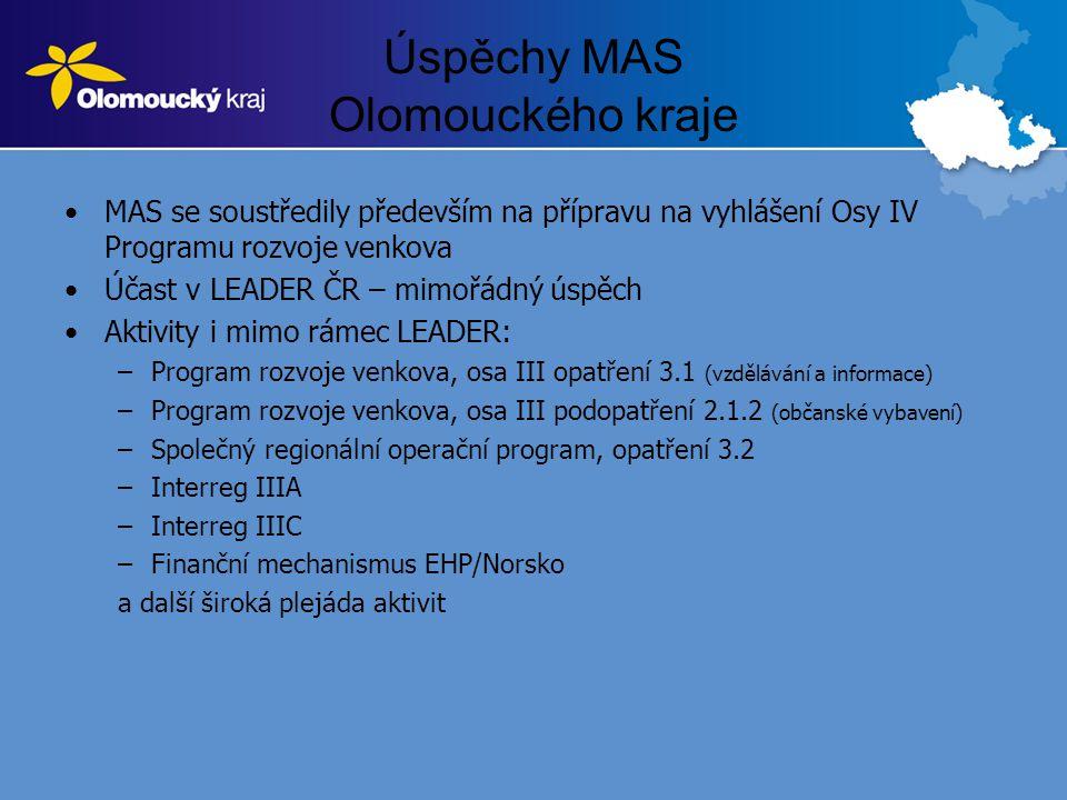 Úspěchy MAS Olomouckého kraje •MAS se soustředily především na přípravu na vyhlášení Osy IV Programu rozvoje venkova •Účast v LEADER ČR – mimořádný úspěch •Aktivity i mimo rámec LEADER: –Program rozvoje venkova, osa III opatření 3.1 (vzdělávání a informace) –Program rozvoje venkova, osa III podopatření 2.1.2 (občanské vybavení) –Společný regionální operační program, opatření 3.2 –Interreg IIIA –Interreg IIIC –Finanční mechanismus EHP/Norsko a další široká plejáda aktivit