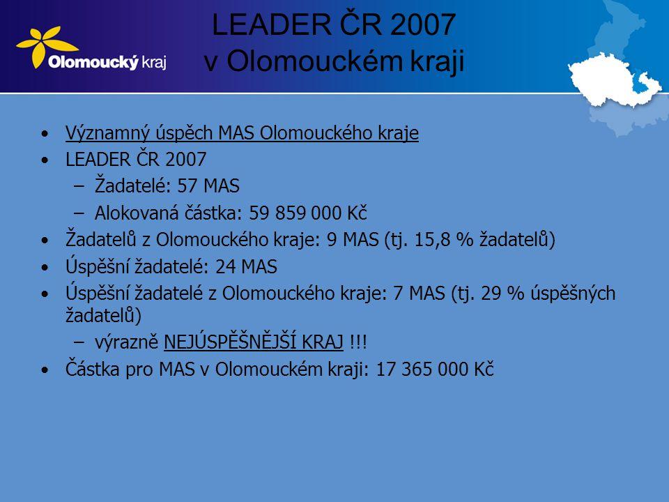 LEADER ČR 2007 v Olomouckém kraji •Významný úspěch MAS Olomouckého kraje •LEADER ČR 2007 –Žadatelé: 57 MAS –Alokovaná částka: 59 859 000 Kč •Žadatelů z Olomouckého kraje: 9 MAS (tj.