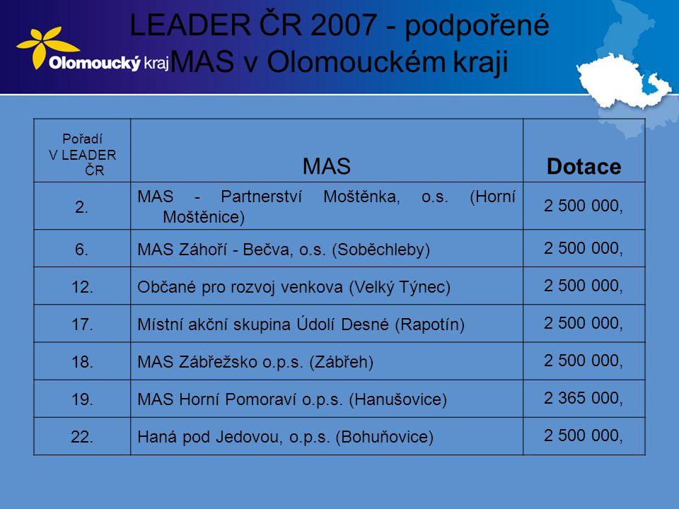 LEADER ČR 2007 - podpořené MAS v Olomouckém kraji Pořadí V LEADER ČR MASDotace 2. MAS - Partnerství Moštěnka, o.s. (Horní Moštěnice) 2 500 000, 6.MAS