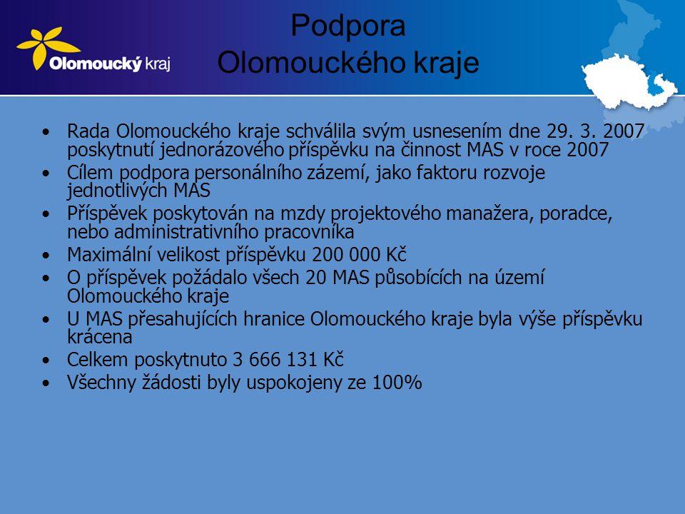 Podpora Olomouckého kraje •Rada Olomouckého kraje schválila svým usnesením dne 29. 3. 2007 poskytnutí jednorázového příspěvku na činnost MAS v roce 20