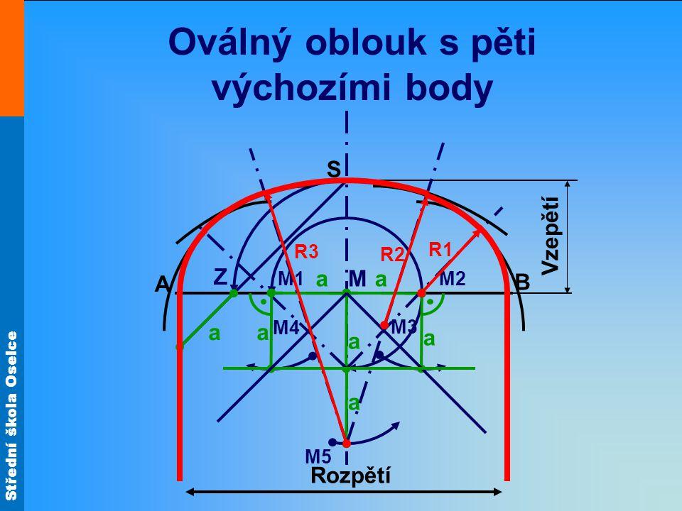 Střední škola Oselce Oválný oblouk s pěti výchozími body Rozpětí A B M Vzepětí S Z a aa M1M2 a a M5 a a M4 M3 R3 R2 R1