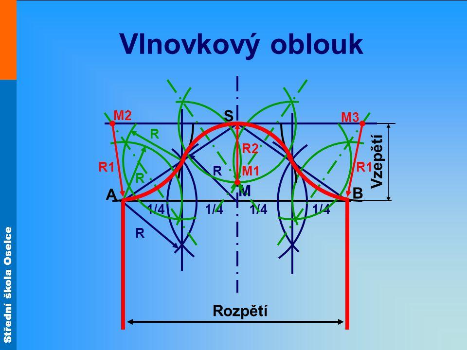 Střední škola Oselce Vlnovkový oblouk Rozpětí A B M Vzepětí S R R 1/4 R R M2 M1 M3 R1 R2