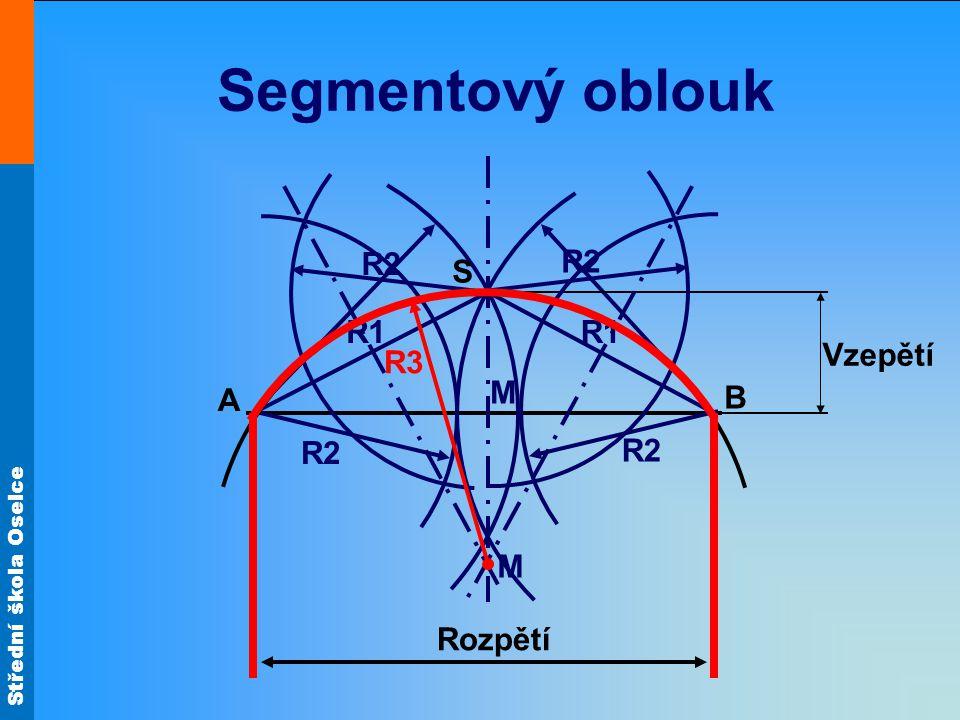 Střední škola Oselce Gotický oblouk •Narýsováním kruhových oblouků se středy v bodech A a B o poloměru R = AB získáme vrchol S.