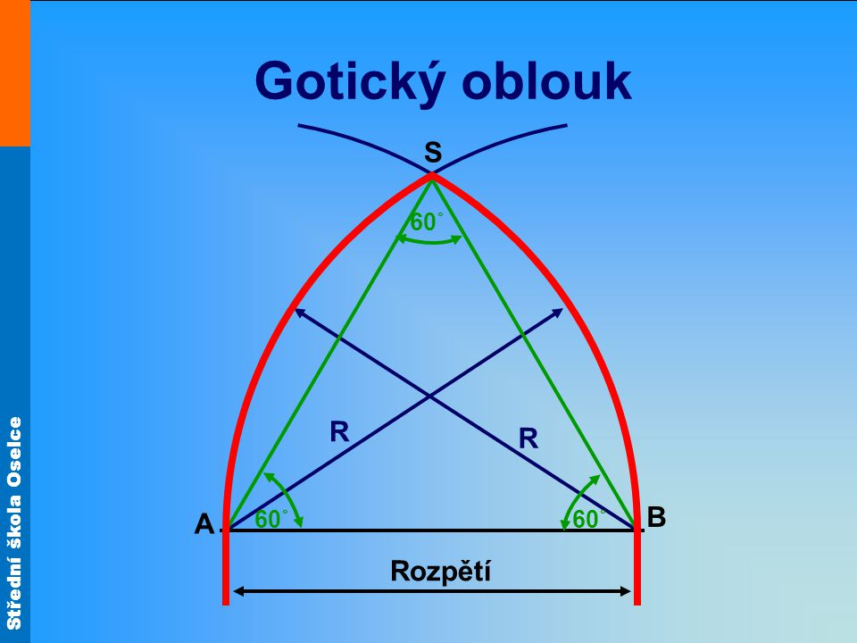 Střední škola Oselce Gotický oblouk Rozpětí A B R R S 60˚