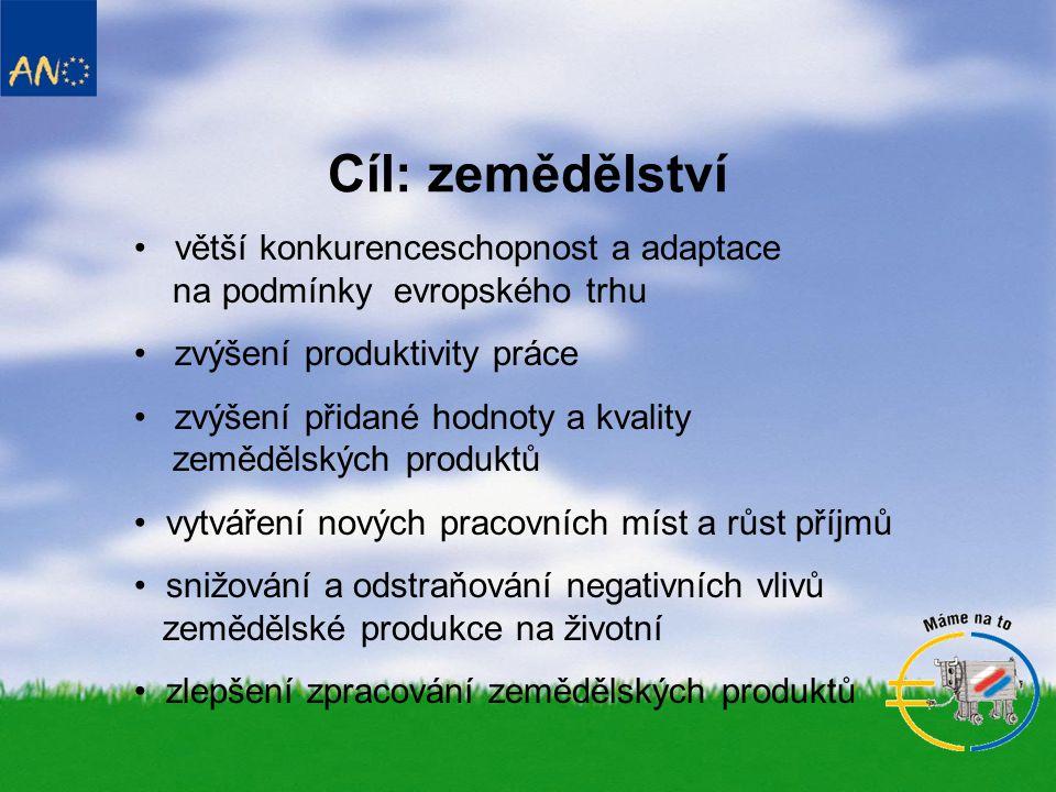 Cíl: zemědělství • větší konkurenceschopnost a adaptace na podmínky evropského trhu • zvýšení produktivity práce • zvýšení přidané hodnoty a kvality zemědělských produktů • vytváření nových pracovních míst a růst příjmů • snižování a odstraňování negativních vlivů zemědělské produkce na životní • zlepšení zpracování zemědělských produktů