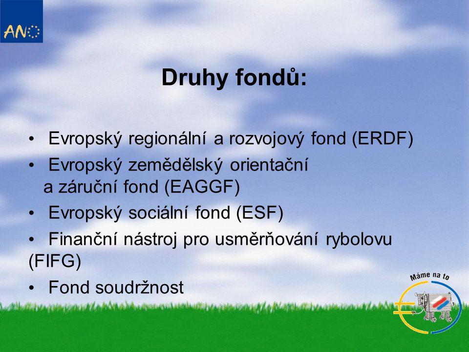 Druhy fondů: • Evropský regionální a rozvojový fond (ERDF) • Evropský zemědělský orientační a záruční fond (EAGGF) • Evropský sociální fond (ESF) • Fi