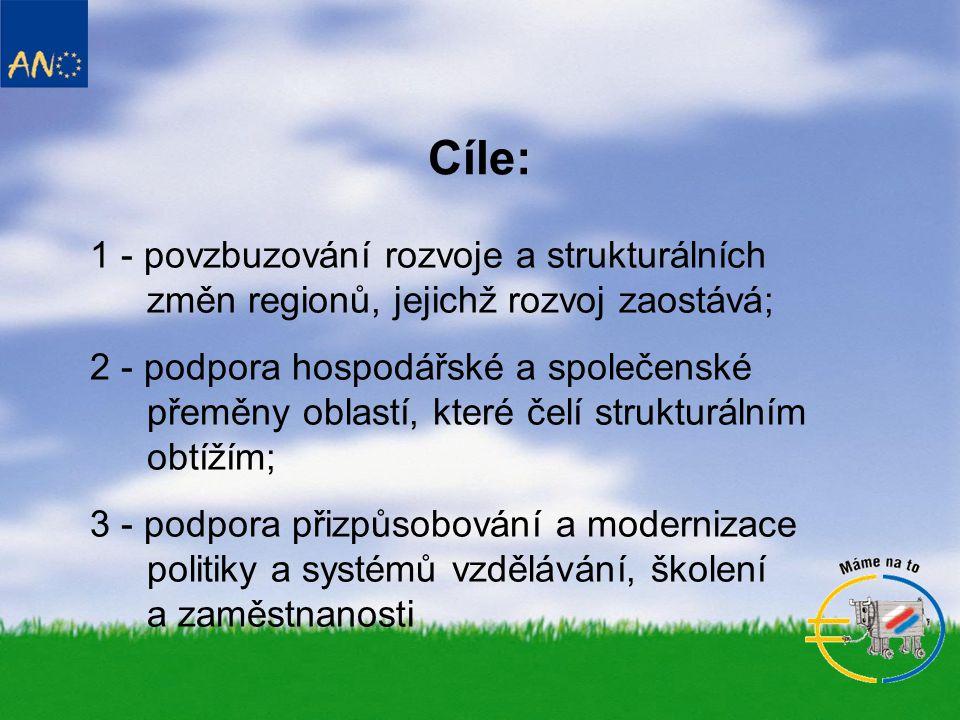 Česká republika je zařazena do Cíle 1 s výjimkou hlavního města Prahy, která spadá pod Cíle 2 nebo 3.