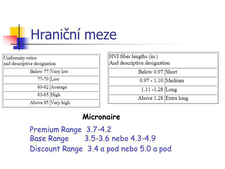 Hraniční meze Premium Range 3.7-4.2 Base Range 3.5-3.6 nebo 4.3-4.9 Discount Range 3.4 a pod nebo 5.0 a pod Micronaire