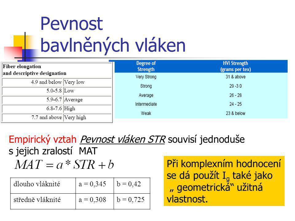 Pevnost bavlněných vláken Empirický vztah Pevnost vláken STR souvisí jednoduše s jejich zralostí MAT dlouho vláknitéa = 0,345b = 0,42 středně vláknité