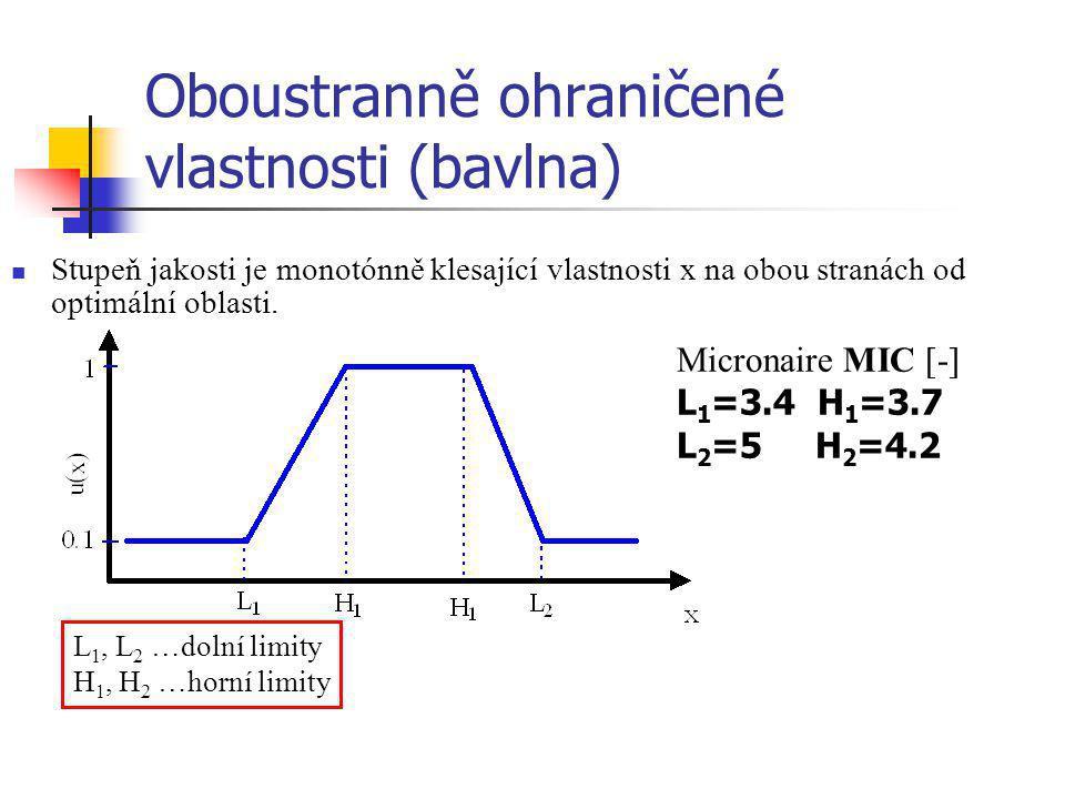 Oboustranně ohraničené vlastnosti (bavlna)  Stupeň jakosti je monotónně klesající vlastnosti x na obou stranách od optimální oblasti. L 1, L 2 …dolní
