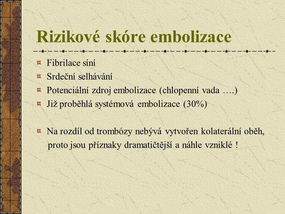 Rizikové skóre embolizace Fibrilace síní Srdeční selhávání Potenciální zdroj embolizace (chlopenní vada ….) Již proběhlá systémová embolizace (30%) Na