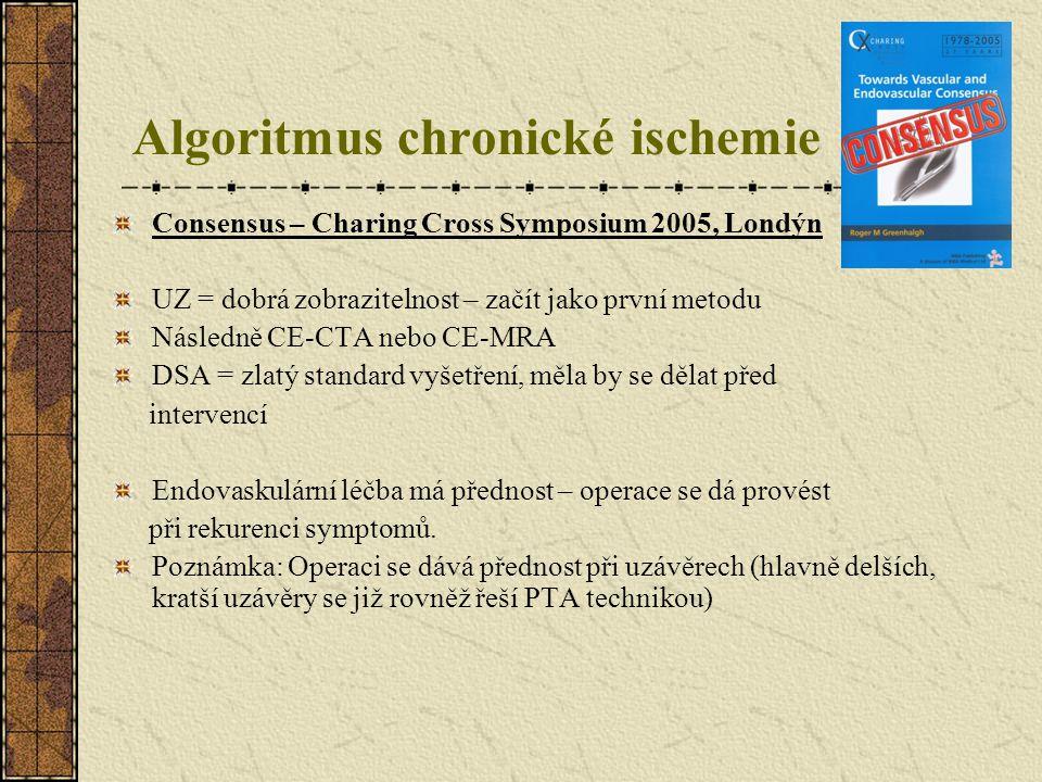 Algoritmus chronické ischemie Consensus – Charing Cross Symposium 2005, Londýn UZ = dobrá zobrazitelnost – začít jako první metodu Následně CE-CTA neb