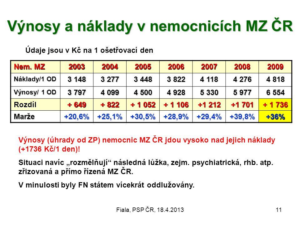 Fiala, PSP ČR, 18.4.201311 Výnosy a náklady v nemocnicích MZ ČR Nem.