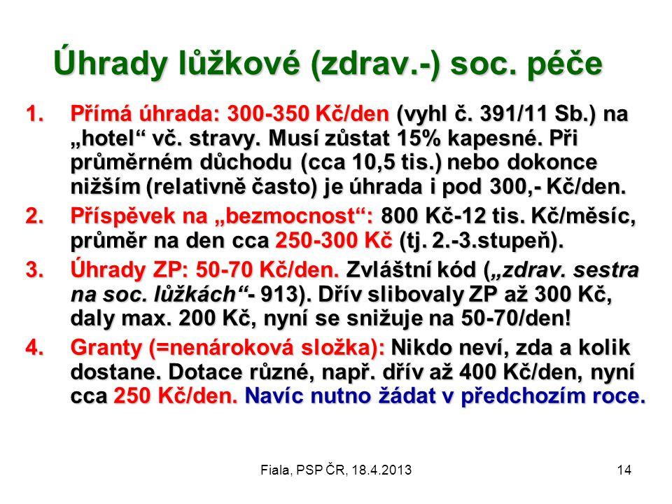 """Fiala, PSP ČR, 18.4.201314 Úhrady lůžkové (zdrav.-) soc. péče 1.Přímá úhrada: 300-350 Kč/den (vyhl č. 391/11 Sb.) na """"hotel"""" vč. stravy. Musí zůstat 1"""