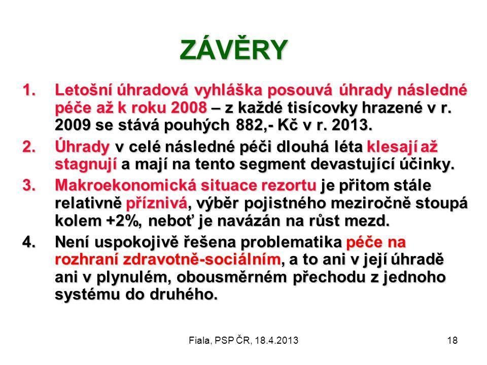 Fiala, PSP ČR, 18.4.201318 ZÁVĚRY 1.Letošní úhradová vyhláška posouvá úhrady následné péče až k roku 2008 – z každé tisícovky hrazené v r. 2009 se stá