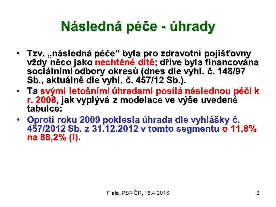 """Fiala, PSP ČR, 18.4.20133 Následná péče - úhrady •Tzv. """"následná péče"""" byla pro zdravotní pojišťovny vždy něco jako nechtěné dítě; dříve byla financov"""