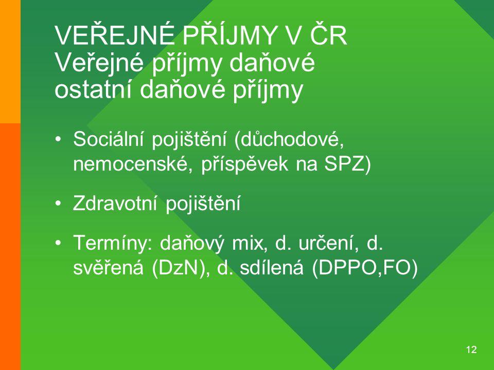 12 VEŘEJNÉ PŘÍJMY V ČR Veřejné příjmy daňové ostatní daňové příjmy •Sociální pojištění (důchodové, nemocenské, příspěvek na SPZ) •Zdravotní pojištění
