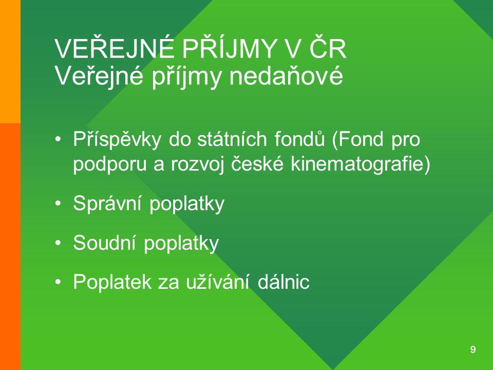 9 VEŘEJNÉ PŘÍJMY V ČR Veřejné příjmy nedaňové •Příspěvky do státních fondů (Fond pro podporu a rozvoj české kinematografie) •Správní poplatky •Soudní