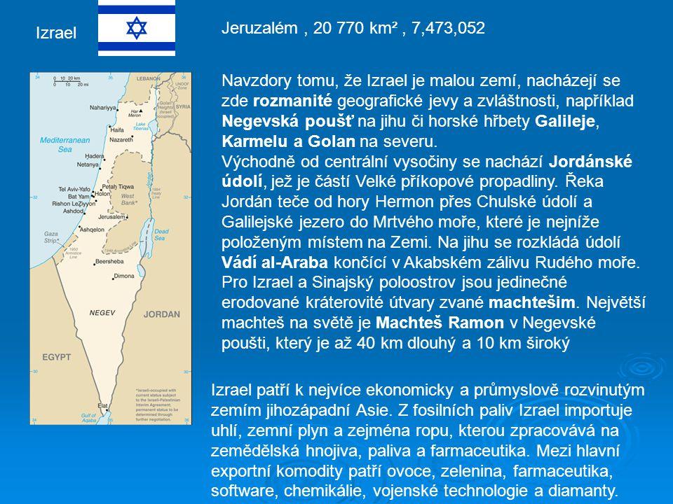 Izrael Jeruzalém, 20 770 km², 7,473,052 Navzdory tomu, že Izrael je malou zemí, nacházejí se zde rozmanité geografické jevy a zvláštnosti, například Negevská poušť na jihu či horské hřbety Galileje, Karmelu a Golan na severu.