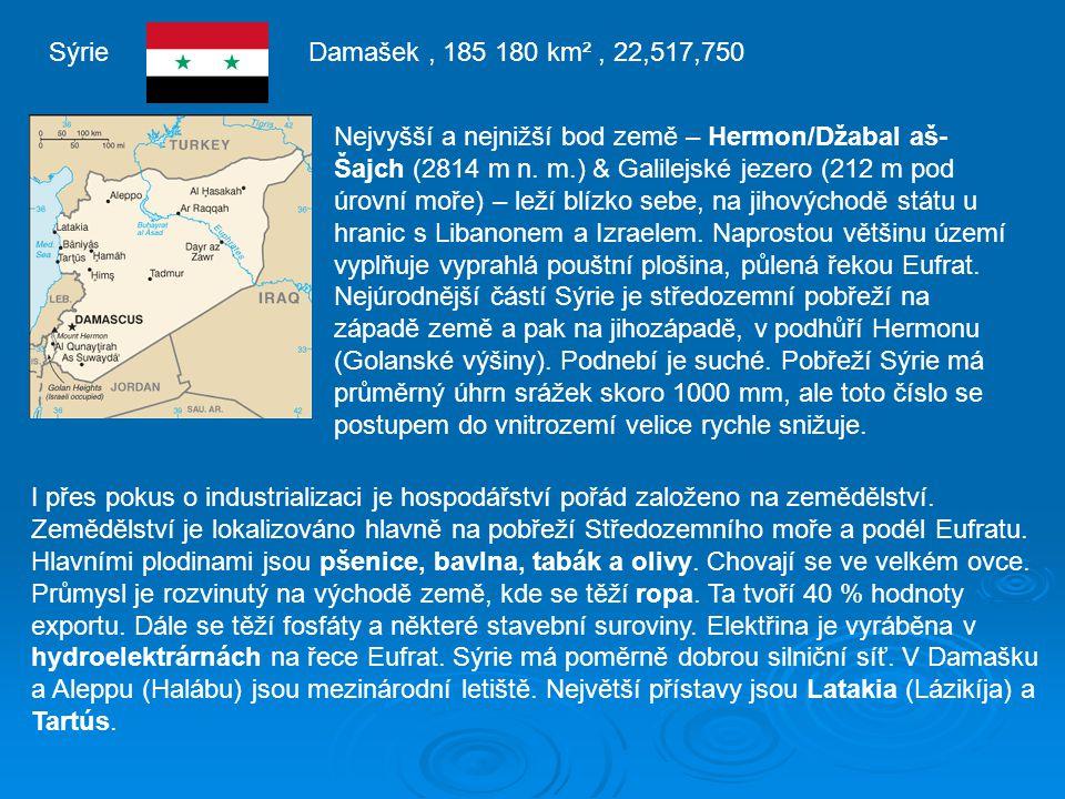 Sýrie Damašek, 185 180 km², 22,517,750 Nejvyšší a nejnižší bod země – Hermon/Džabal aš- Šajch (2814 m n.