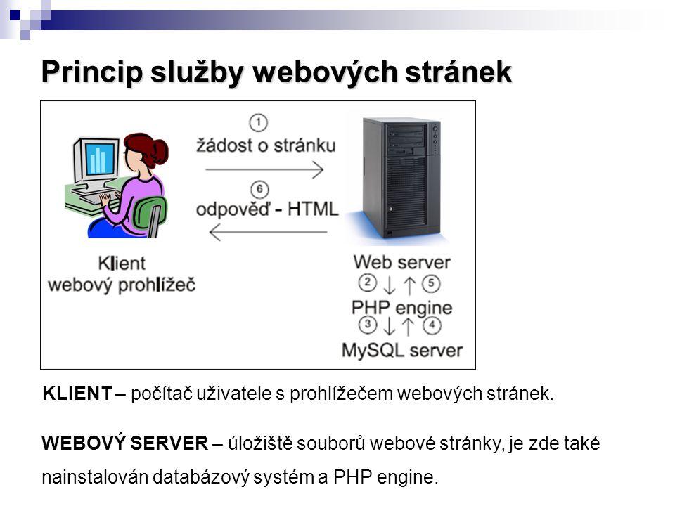 Princip služby webových stránek KLIENT – počítač uživatele s prohlížečem webových stránek. WEBOVÝ SERVER – úložiště souborů webové stránky, je zde tak