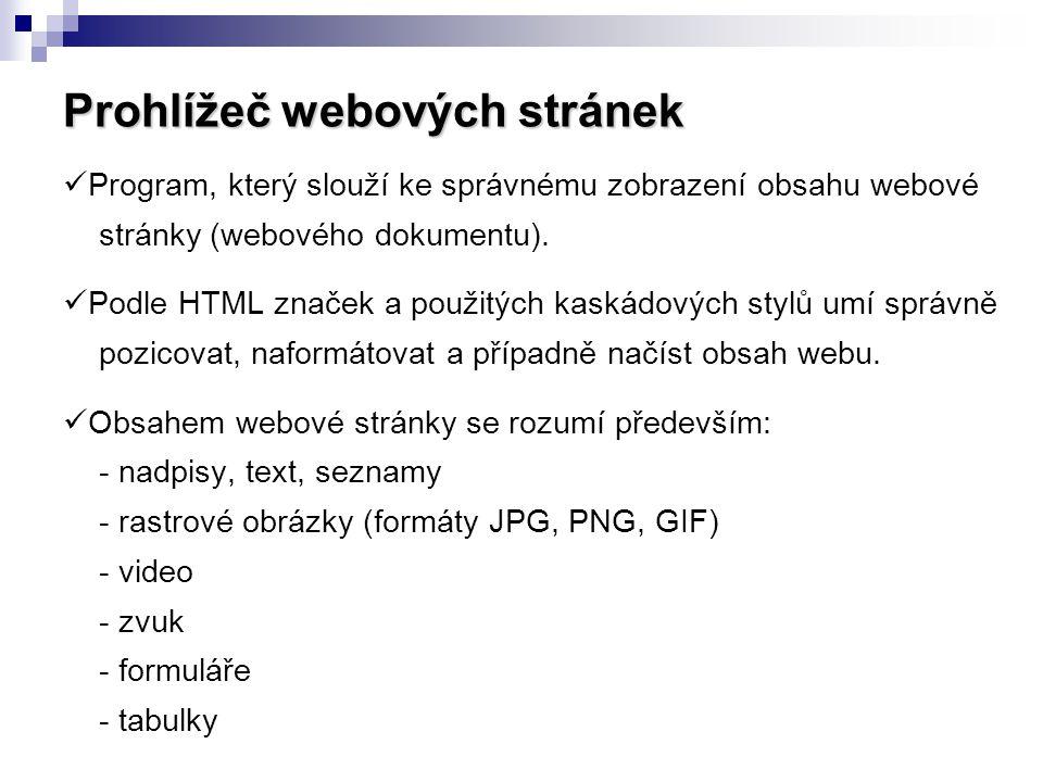 Prohlížeč webových stránek  Program, který slouží ke správnému zobrazení obsahu webové stránky (webového dokumentu).  Podle HTML značek a použitých
