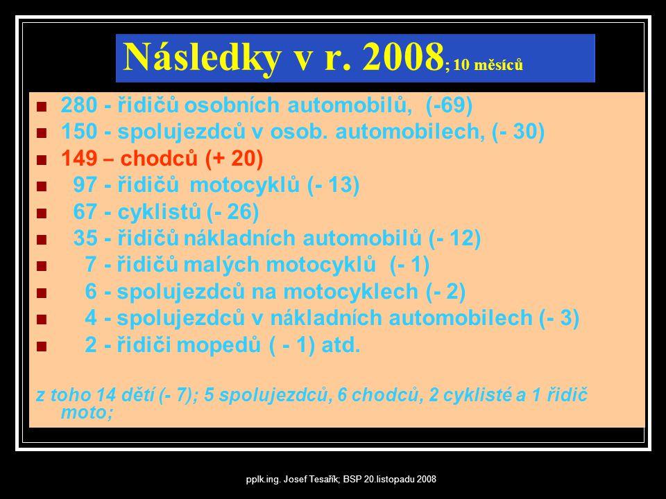 pplk.ing. Josef Tesařík; BSP 20.listopadu 2008 Následky v r. 2008 ; 10 měsíců  280 - řidičů osobn í ch automobilů, (-69)  150 - spolujezdců v osob.