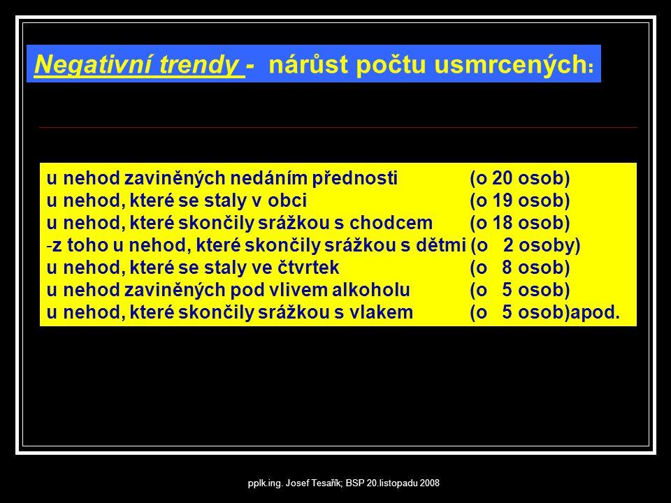 pplk.ing. Josef Tesařík; BSP 20.listopadu 2008 u nehod zaviněných nedáním přednosti (o 20 osob) u nehod, které se staly v obci (o 19 osob) u nehod, kt
