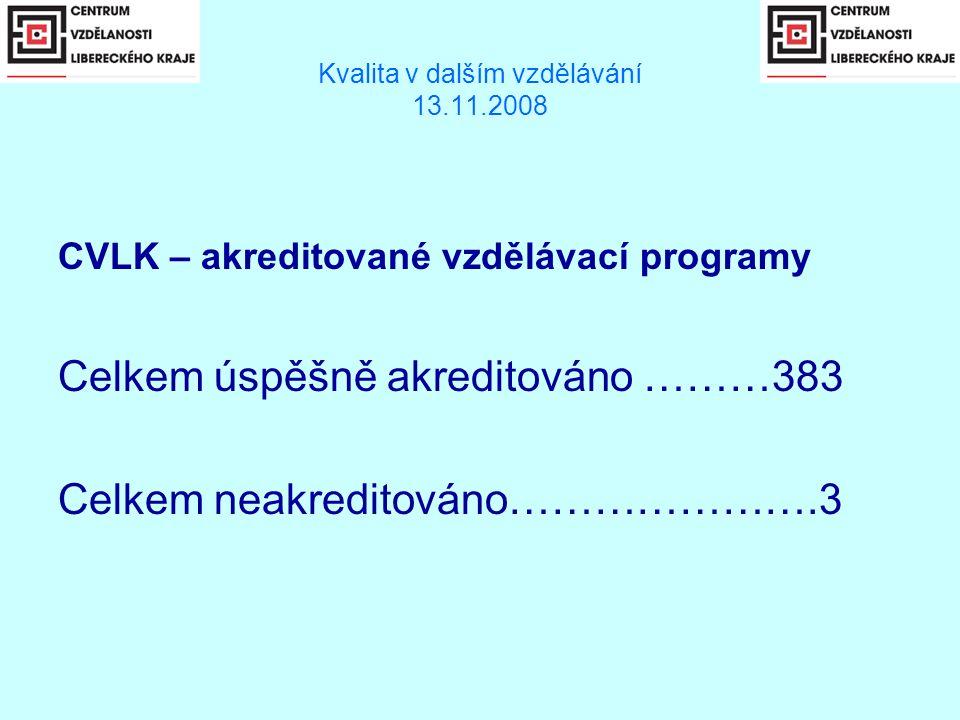 Kvalita v dalším vzdělávání 13.11.2008 CVLK – akreditované vzdělávací programy Celkem úspěšně akreditováno ………383 Celkem neakreditováno………………….3
