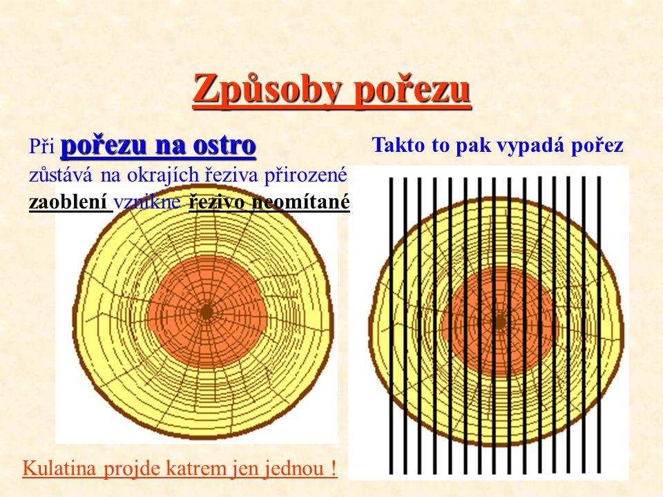 Prkna a fošny Kulatinu začneme řezat (tomu říkáme pořez ) na : •k•kmenové rámové pile ( KATR ) •k•kmenové pásové pile •k•kmenové kotoučové pile Pořez