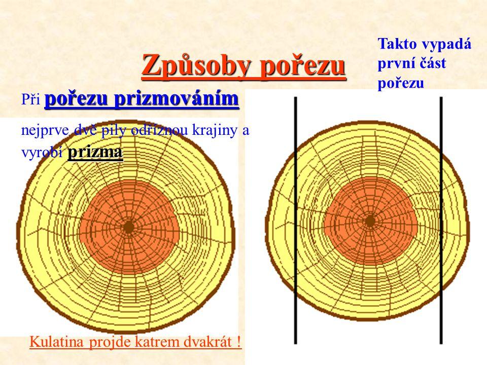 Způsoby pořezu Při p pp pořezu na ostro zůstává na okrajích řeziva přirozené zaoblení vznikne řezivo neomítané Takto to pak vypadá pořez Kulatina proj