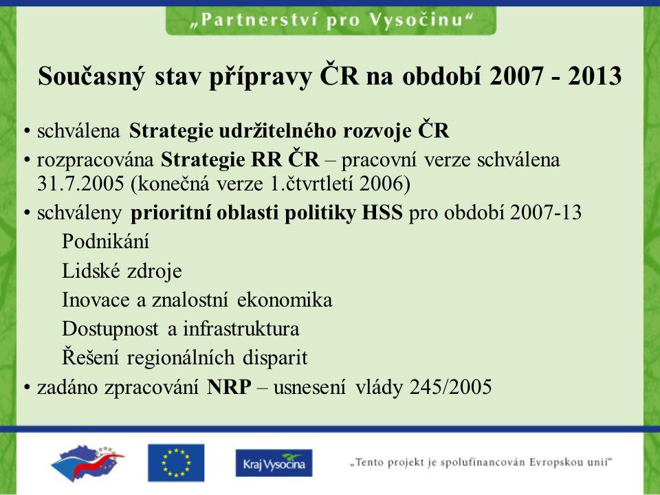 Současný stav přípravy ČR na období 2007 - 2013 •schválena Strategie udržitelného rozvoje ČR •rozpracována Strategie RR ČR – pracovní verze schválena