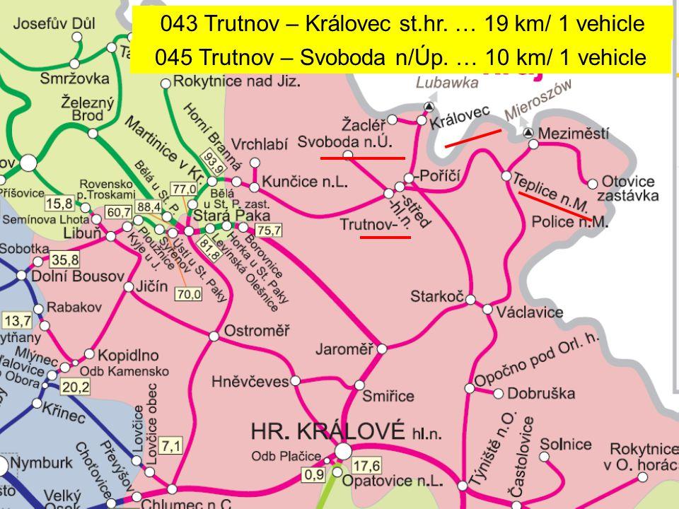 7 •Trutnov hl.n.– Svoboda nad Úpou –délka 10 kilometrů –17 párů vlaků •Trutnov hl.n.