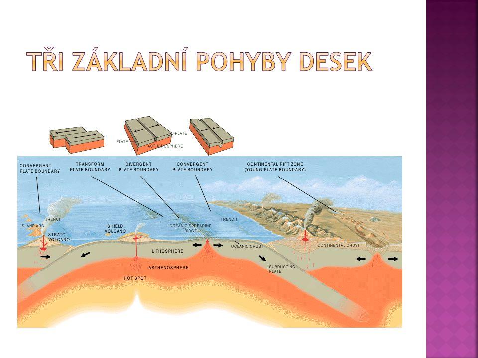 např.Středoatlantský hřbet – sopečné ostrovy - Island, Azory, Farské o.