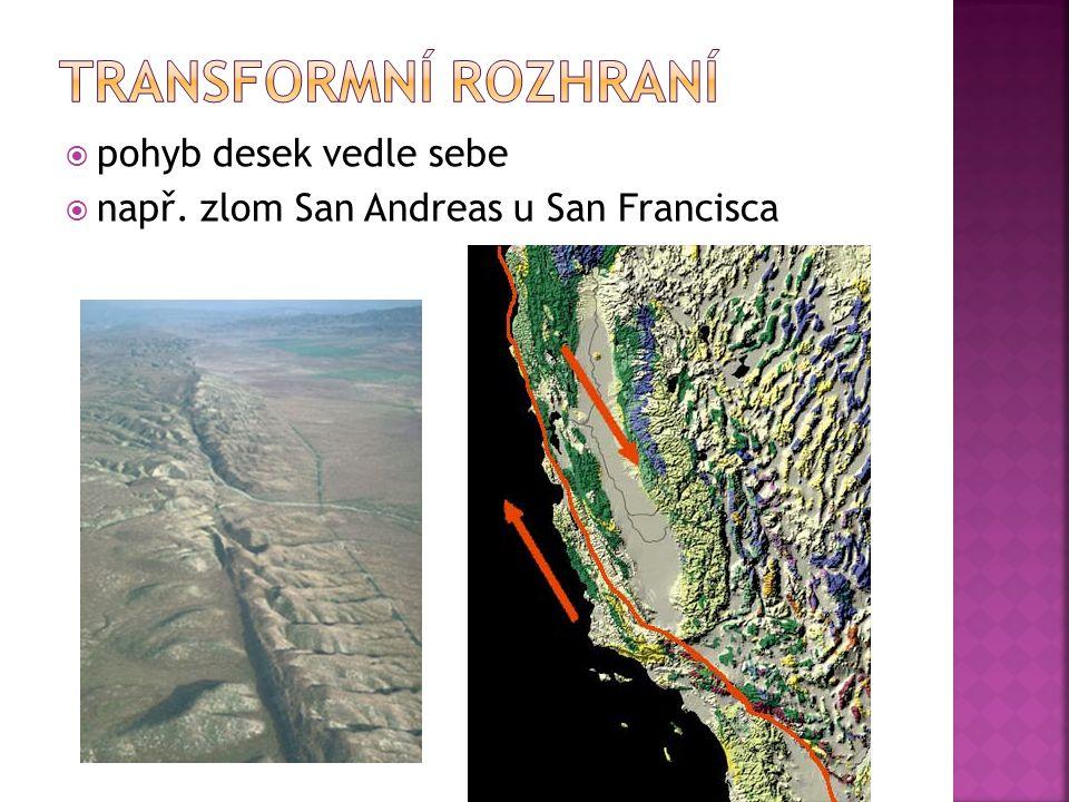  pohyb desek vedle sebe  např. zlom San Andreas u San Francisca