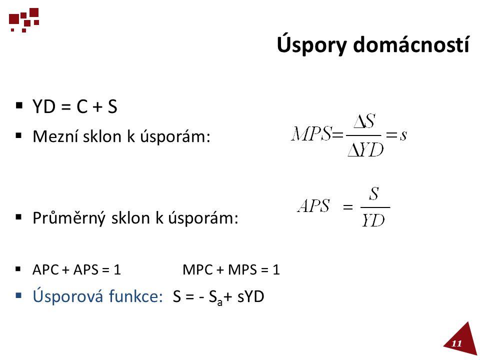 Úspory domácností  YD = C + S  Mezní sklon k úsporám:  Průměrný sklon k úsporám:  APC + APS = 1 MPC + MPS = 1  Úsporová funkce: S = - S a + sYD 1